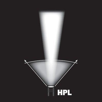 Latarka akumulatorowa Streamlight Strion DS HPL, 700 lm